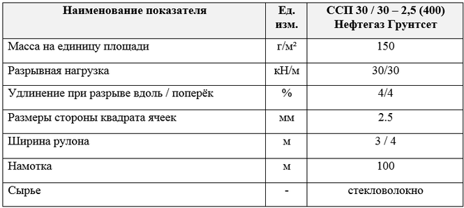 геосетка ссп 30 30 2 5
